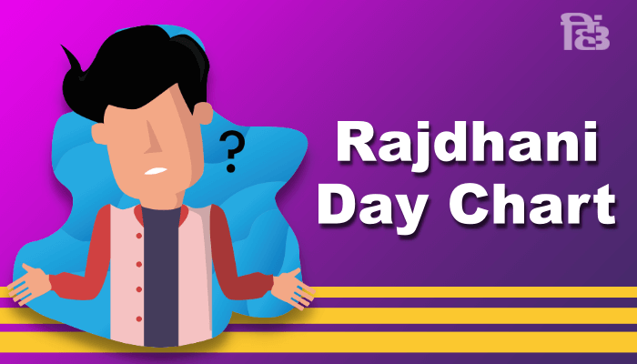 Rajdhani Day Chart-today